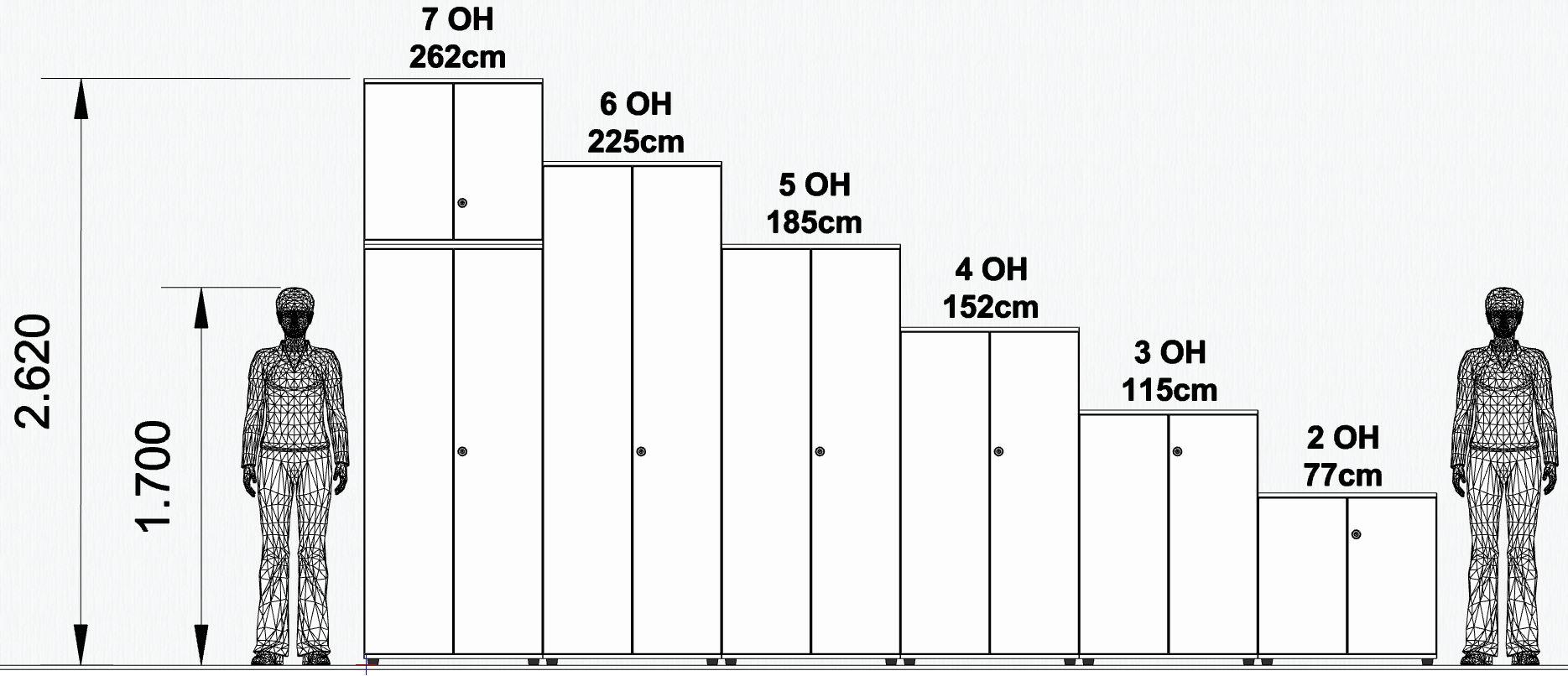 Erklärung von Ordnerhöhen für Aktenschränke
