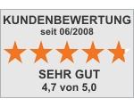 euroshop-bewertung